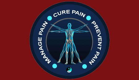 Cure Back Pain Forever Program